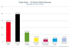 WK 41_Brück_Rath-Heumar
